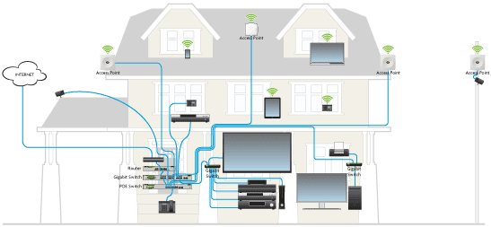 Beautiful Wired Home Network Design Photos   Decorating House 2017 .