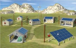 services- Life Safety Solutions - BACK-UP POWER SYSTEMS 4