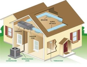 Residential Services - HVAC Control and Monitoring 1